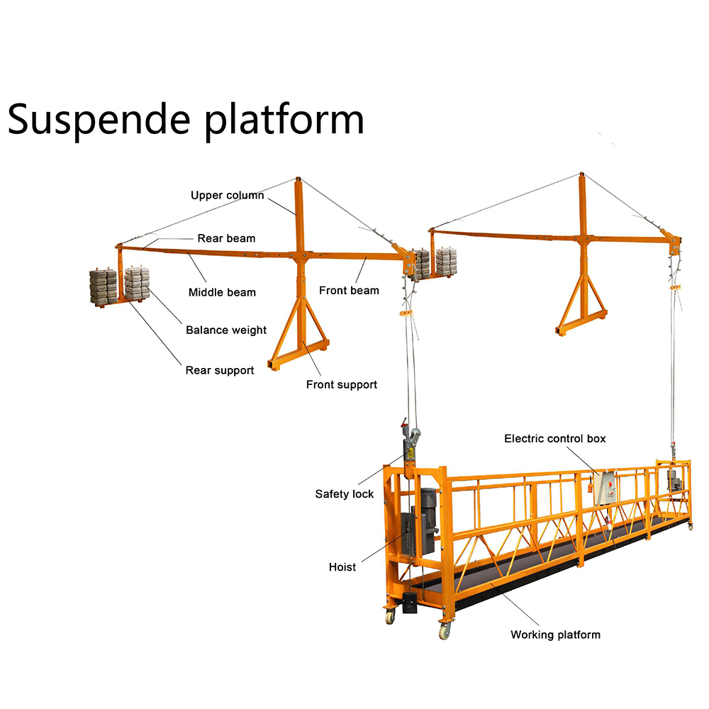 Suspended Platform-Hoist-Electric Box-Safety lock-Suspension mechanism