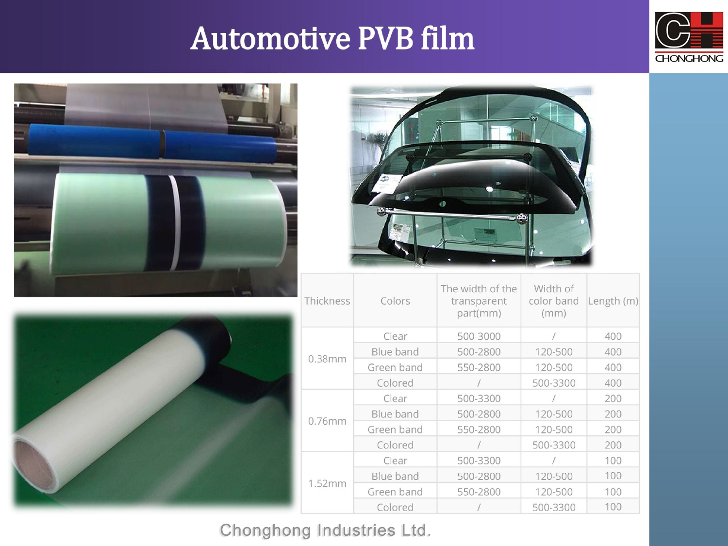 PVB-Folien (Hightech-Industriematerial)
